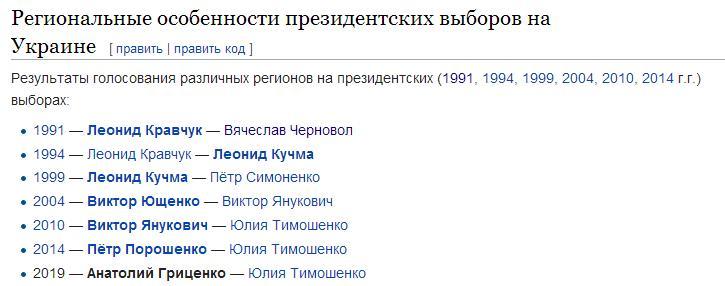 Википедия на русском - за кого топят мокшане