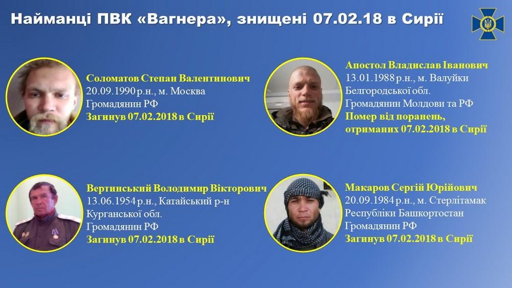 Путинские террористы ЧВК Вагнера в Сирии. Главные новости Украины сегодня без цензуры